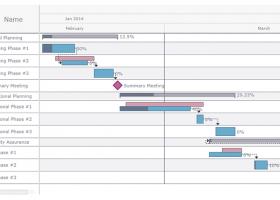 AnyGantt JS Gantt Charts - Windows 8 Downloads