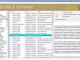 BetaVare MSG TO EMLX Converter