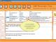 Convert IMAP OST to PST
