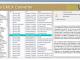 BetaVare TGZ TO EMLX Converter