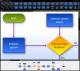 WPF Diagrams