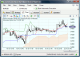 Forex Strategy Trader
